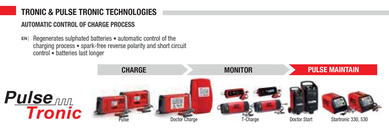 Battery Charger - Doctor Charge 50 pulse